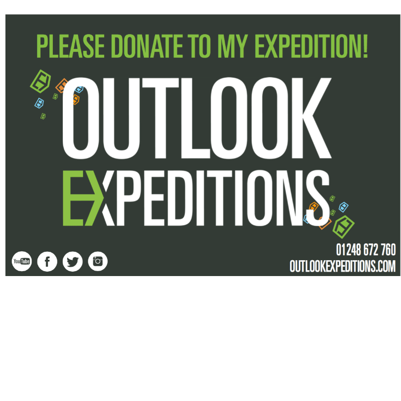 Outlook Expeditions Malaysia 2020 - Adithya Nair