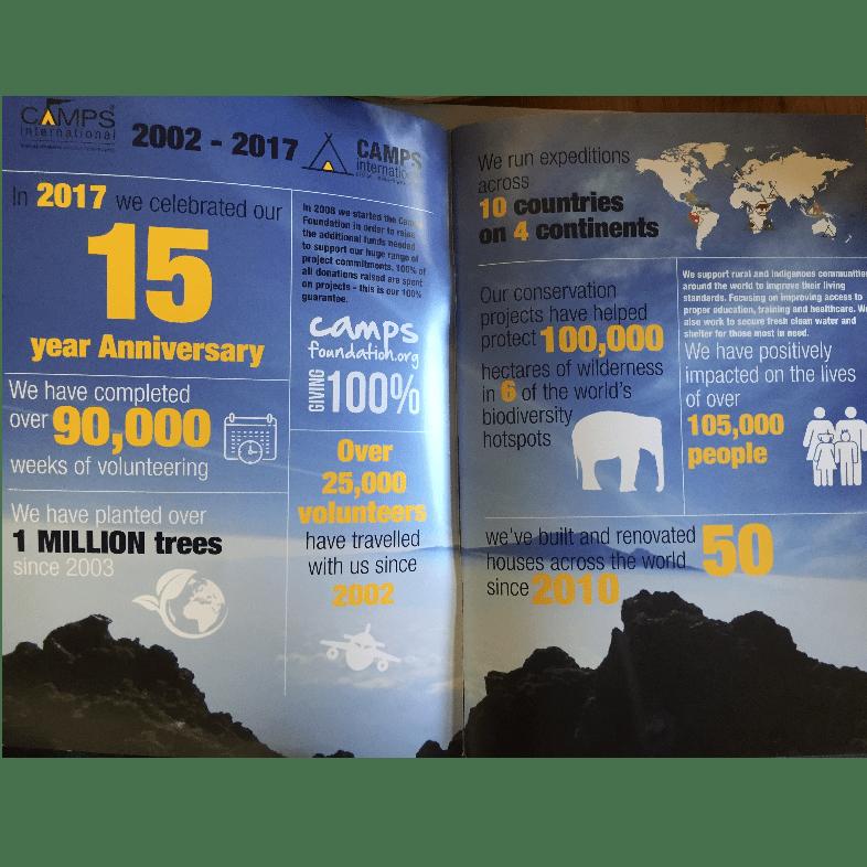 Camps International Peru 2019 - Tyler Furniss