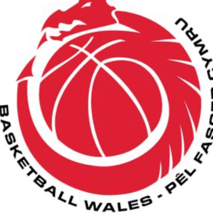 Wales u15s Girls Basketball Squad
