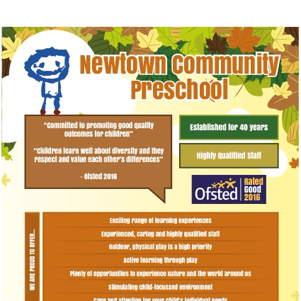 Newtown Community Preschool