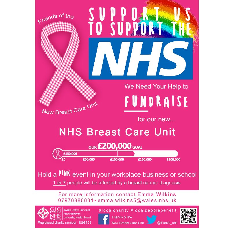 Friends of the new Breast Care Unit ABUHB