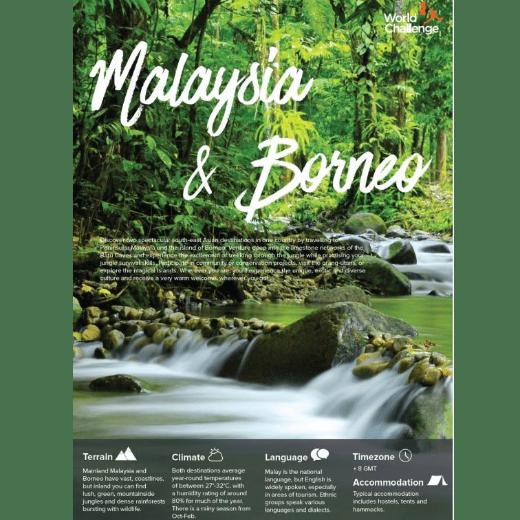 World Challenge Borneo 2020 - Hannah Walton