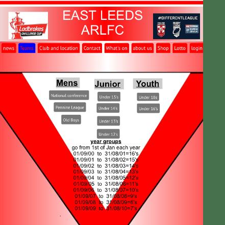 East Leeds Community Sports Club - Rugby
