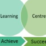 Sherborne Learning Centre