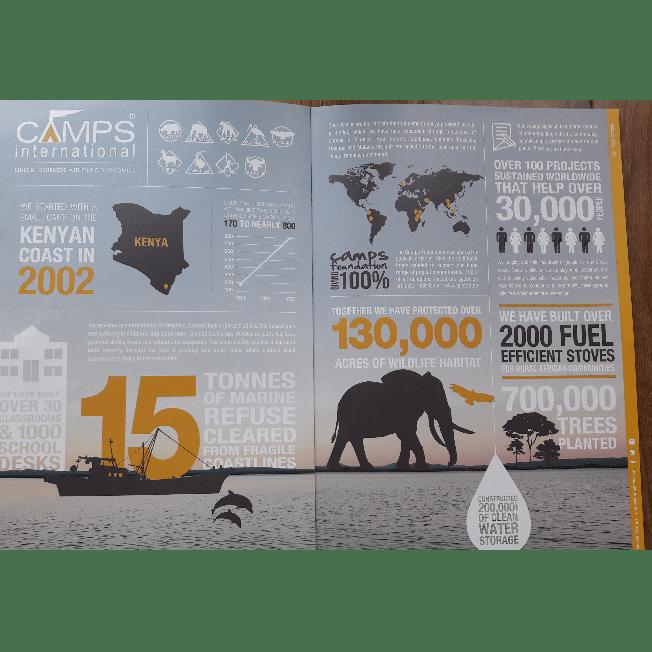 Camps International Kenya 2018 - Ellie & Lewis Johnson