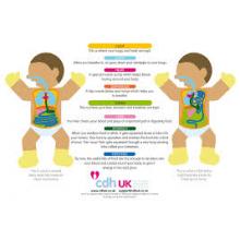 Congenital Diaphragmatic Hernia uk