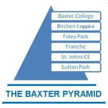 Baxter Pyramid of Schools