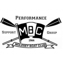 Performance Support Group